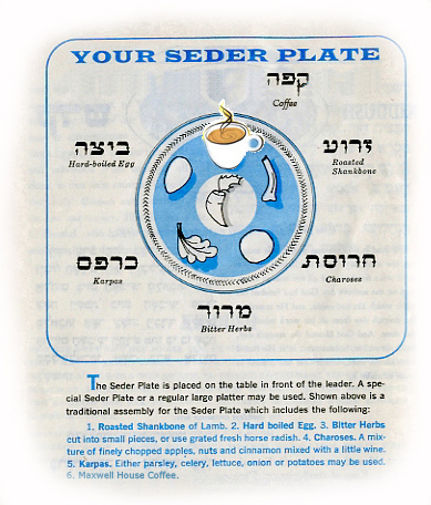 The revised Seder plate - make room for coffee!